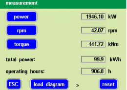 Shaftpower meaurement screen