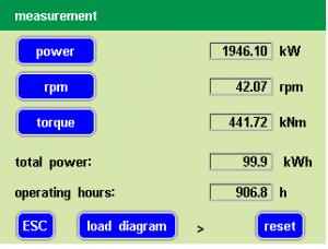Shaftpower meaurement screen